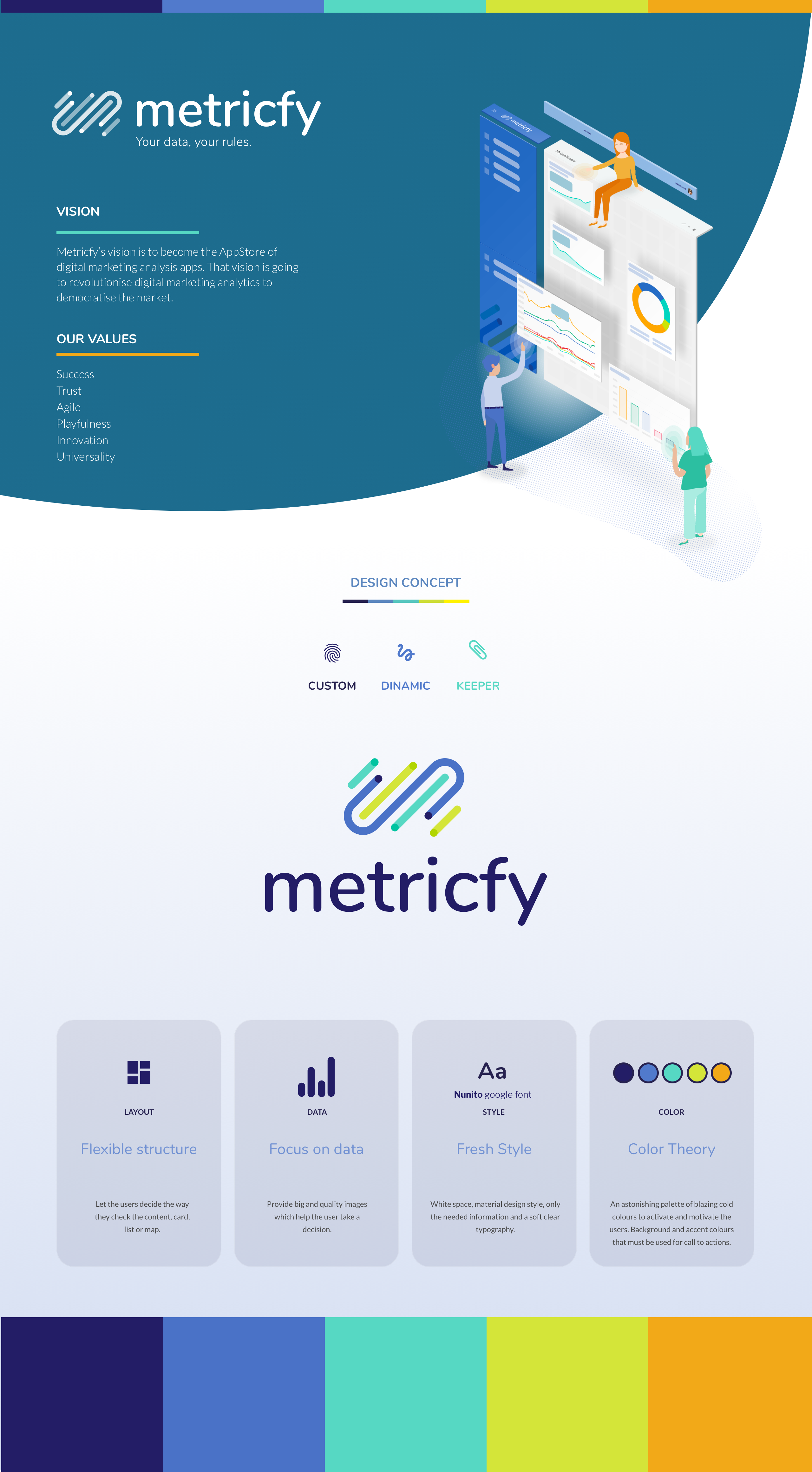 Metricfy_concept